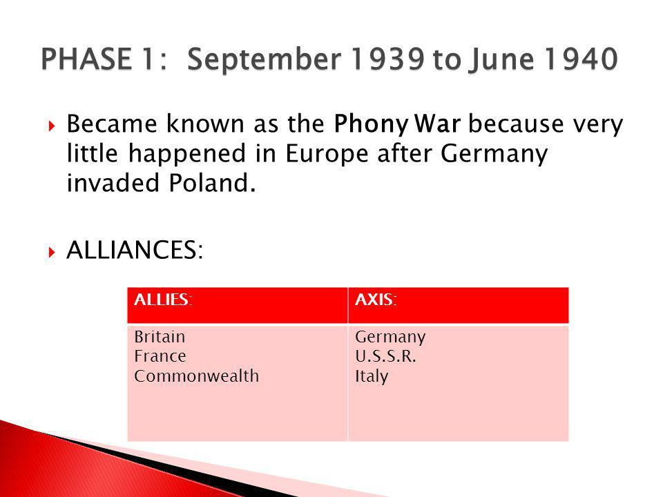 Became known as the Phony War because very little happened in Europe after Germany invaded Poland. ALLIANCES: PHASE 1: September 1939 to June 1940 ALL