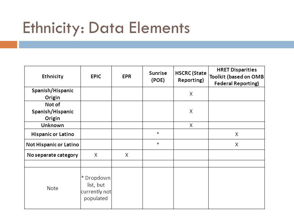 Ethnicity: Data Elements EthnicityEPICEPR Sunrise (POE) HSCRC (State Reporting) HRET Disparities Toolkit (based on OMB Federal Reporting) Spanish/Hisp