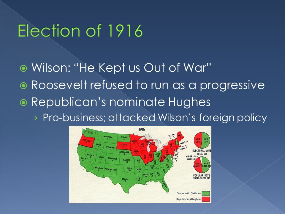 Wilson: He Kept us Out of War Roosevelt refused to run as a progressive Republicans nominate Hughes Pro-business; attacked Wilsons foreign policy