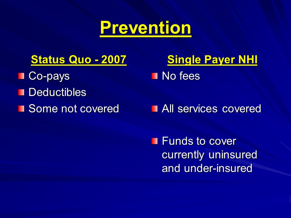 Prevention Status Quo - 2007 Co-paysDeductibles Some not covered Single Payer NHI No fees All services covered Funds to cover currently uninsured and