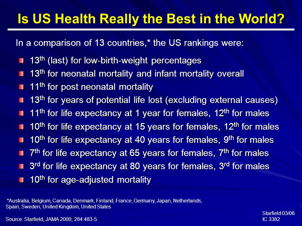 Is US Health Really the Best in the World? 13 th (last) for low-birth-weight percentages 13 th for neonatal mortality and infant mortality overall 11