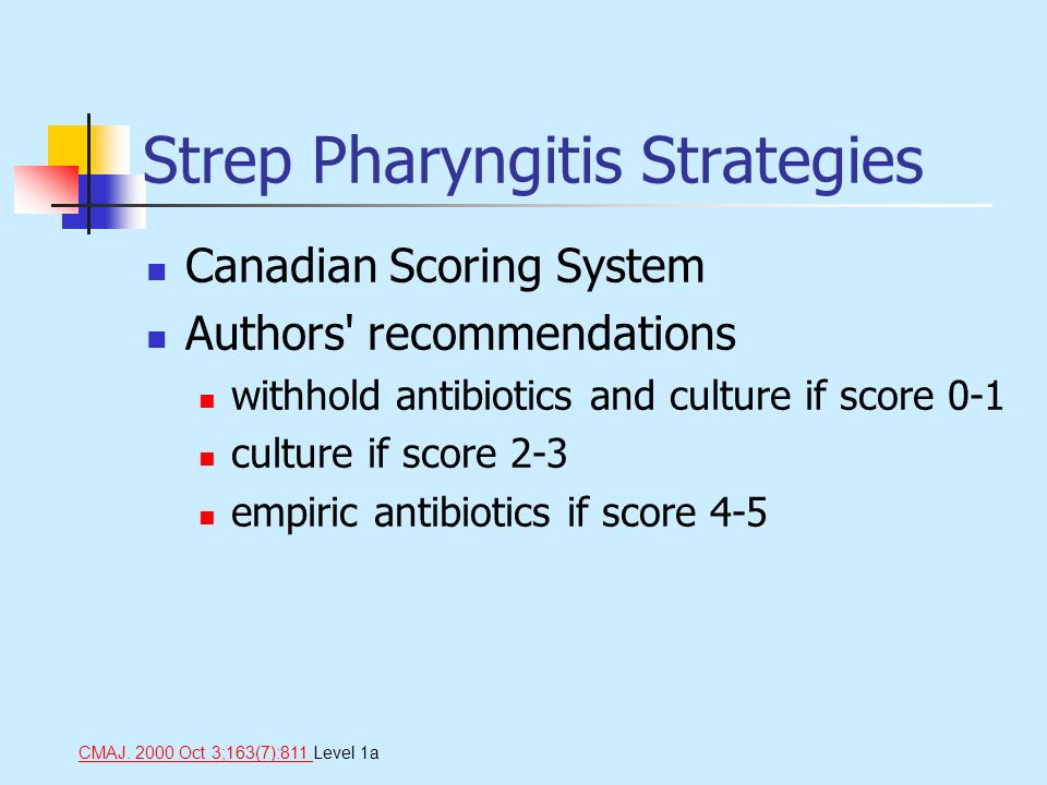 Strep Pharyngitis Strategies Canadian Scoring System Authors' recommendations withhold antibiotics and culture if score 0-1 culture if score 2-3 empir