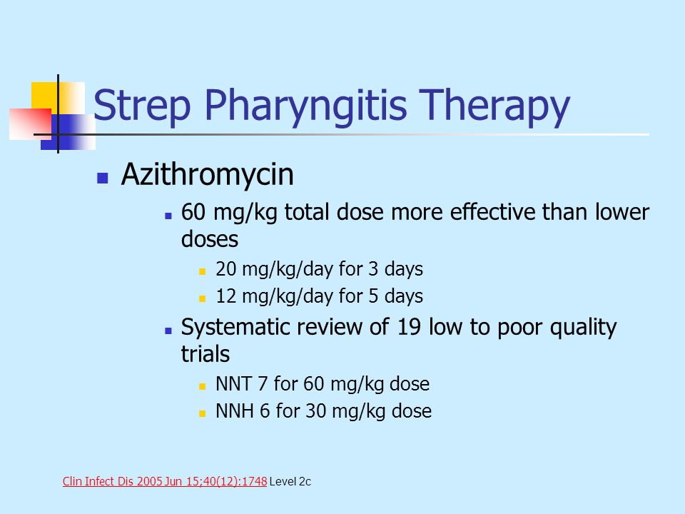 Strep Pharyngitis Therapy Azithromycin 60 mg/kg total dose more effective than lower doses 20 mg/kg/day for 3 days 12 mg/kg/day for 5 days Systematic