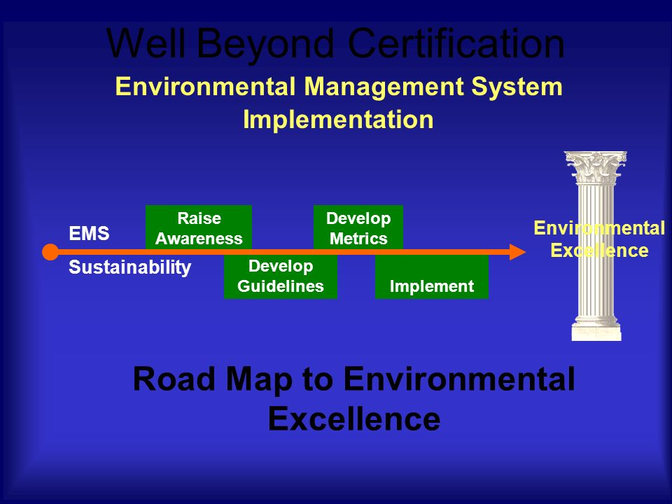 Implement Develop Guidelines Road Map to Environmental Excellence Environmental Excellence EMS Sustainability Raise Awareness Develop Metrics Environm