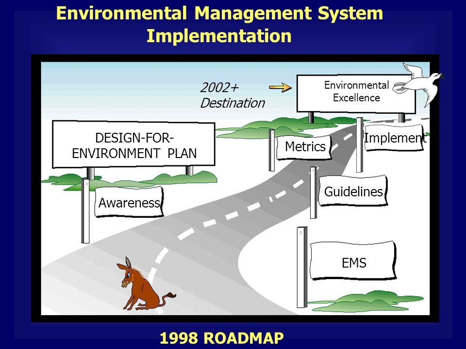 DESIGN-FOR- ENVIRONMENT PLAN Environmental Excellence 2002+ Destination EMS Awareness Guidelines Metrics Implement 1998 ROADMAP Environmental Manageme