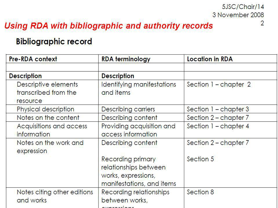 Using RDA with bibliographic and authority records