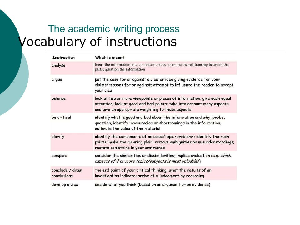 what does critically analyse mean in essay writing