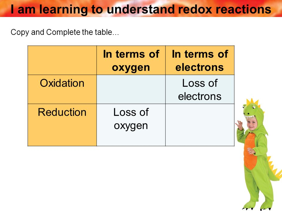 I am learning to understand redox reactions In terms of oxygen In terms of electrons OxidationLoss of electrons ReductionLoss of oxygen Copy and Compl
