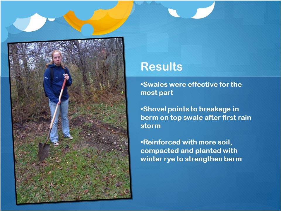 Results Swales were effective for the most part Shovel points to breakage in berm on top swale after first rain storm Reinforced with more soil, compacted and planted with winter rye to strengthen berm