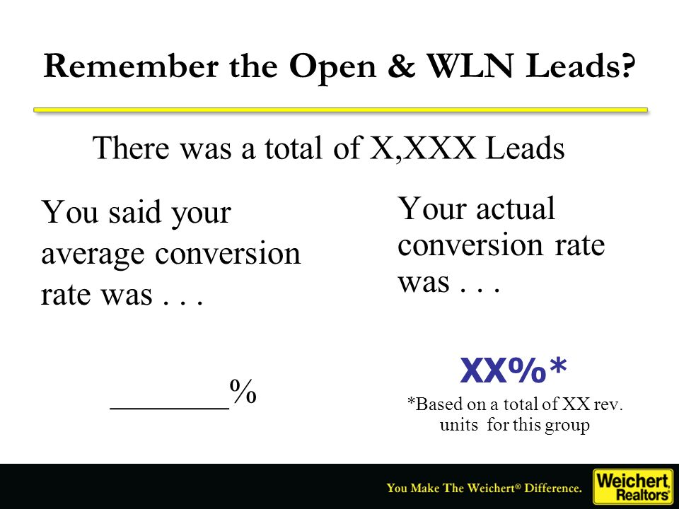 Remember the Open & WLN Leads? You said your average conversion rate was... _______% Your actual conversion rate was... XX%* *Based on a total of XX r