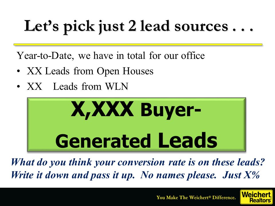 Lets pick just 2 lead sources... Year-to-Date, we have in total for our office XX Leads from Open Houses XX Leads from WLN X,XXX Buyer- Generated Lead