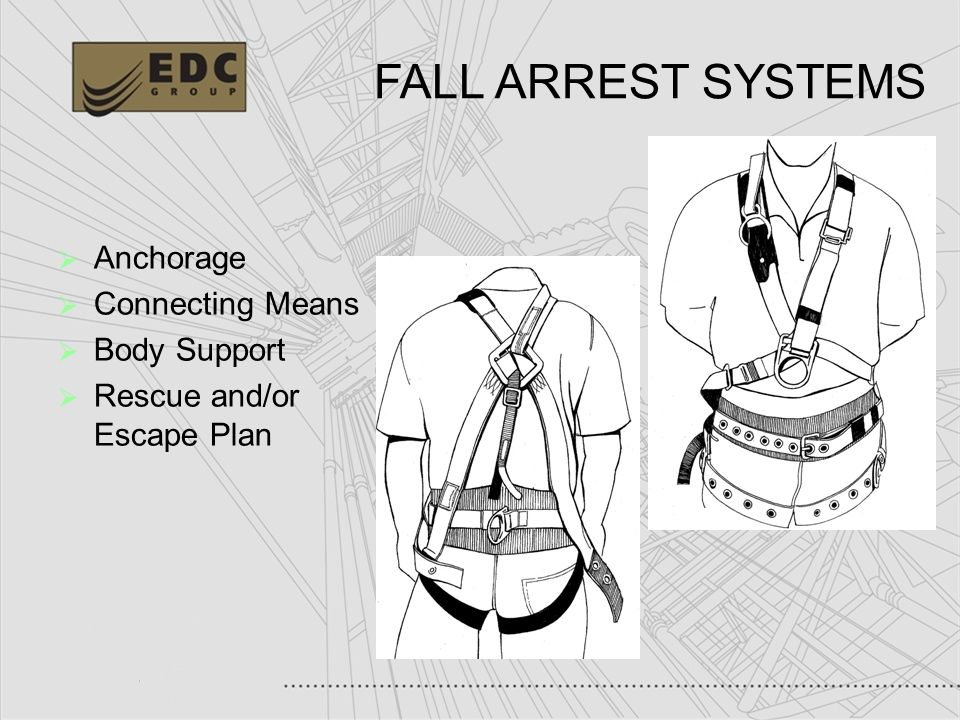 31 FALL ARREST SYSTEMS Anchorage Connecting Means Body Support Rescue and/or Escape Plan