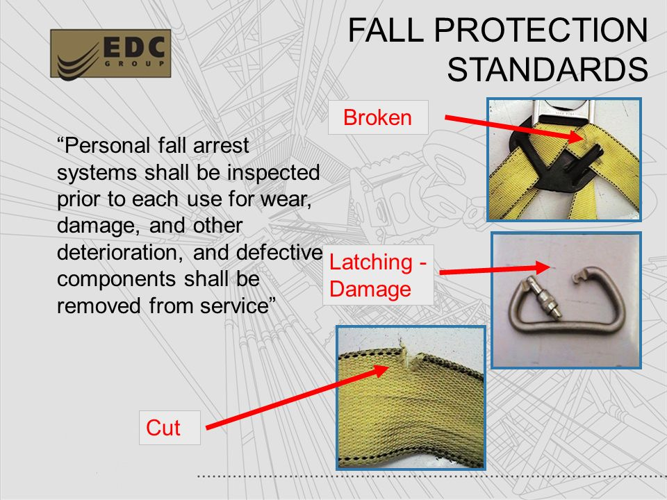 42 Personal fall arrest systems shall be inspected prior to each use for wear, damage, and other deterioration, and defective components shall be remo