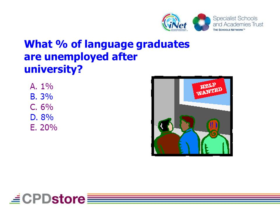 What % of language graduates are unemployed after university A. 1% B. 3% C. 6% D. 8% E. 20%