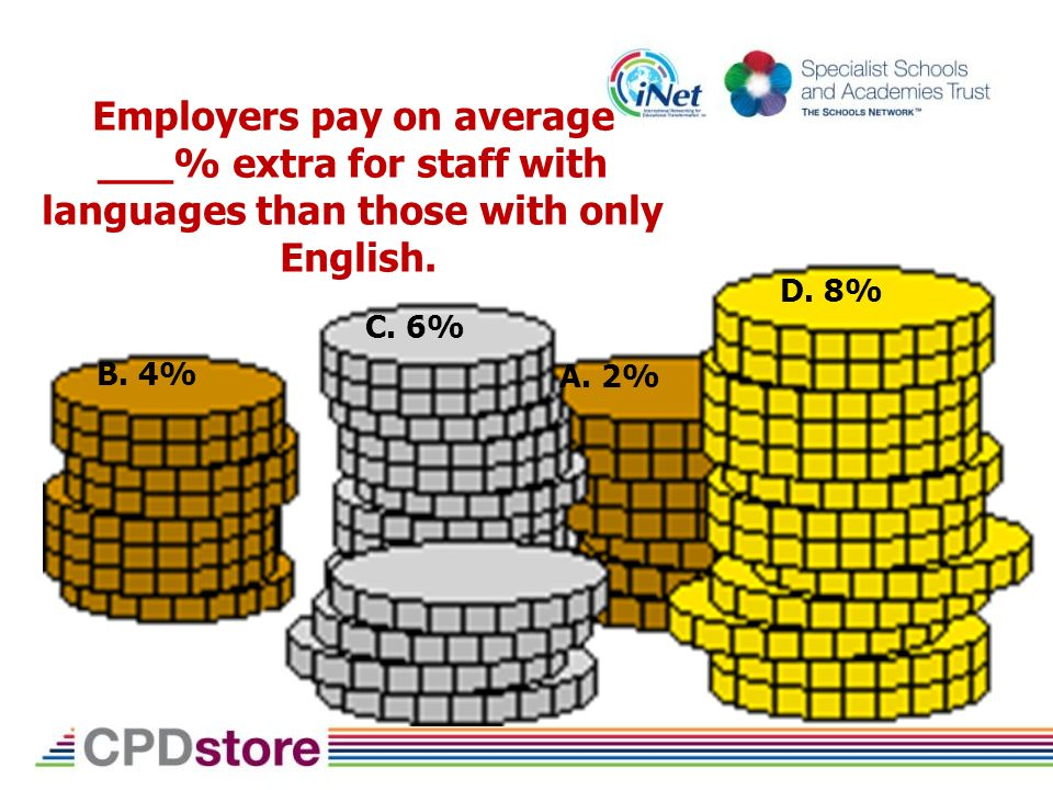 Employers pay on average ___% extra for staff with languages than those with only English.