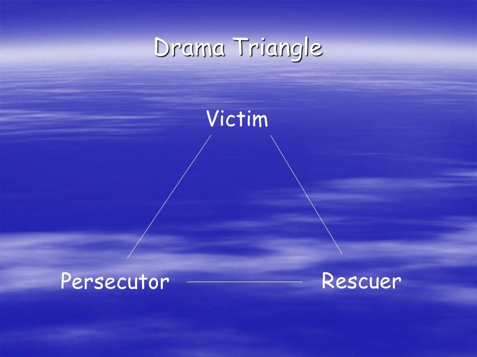 Drama Triangle Victim PersecutorRescuer