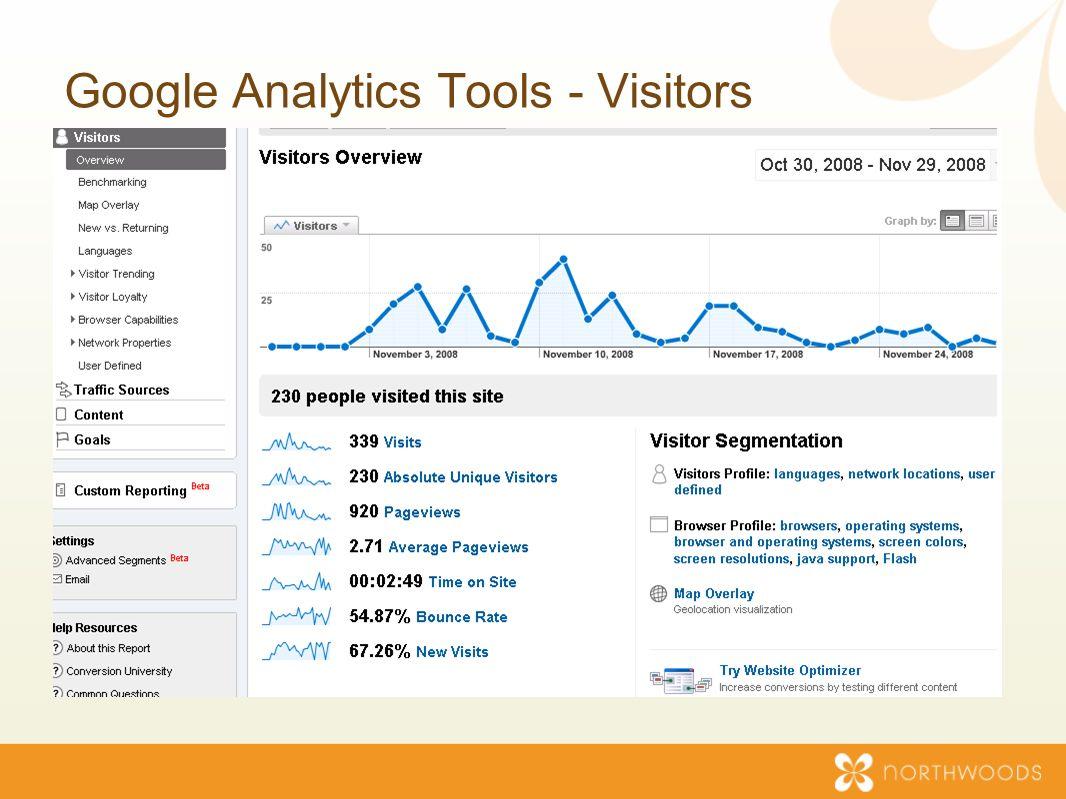 Google Analytics Tools - Visitors