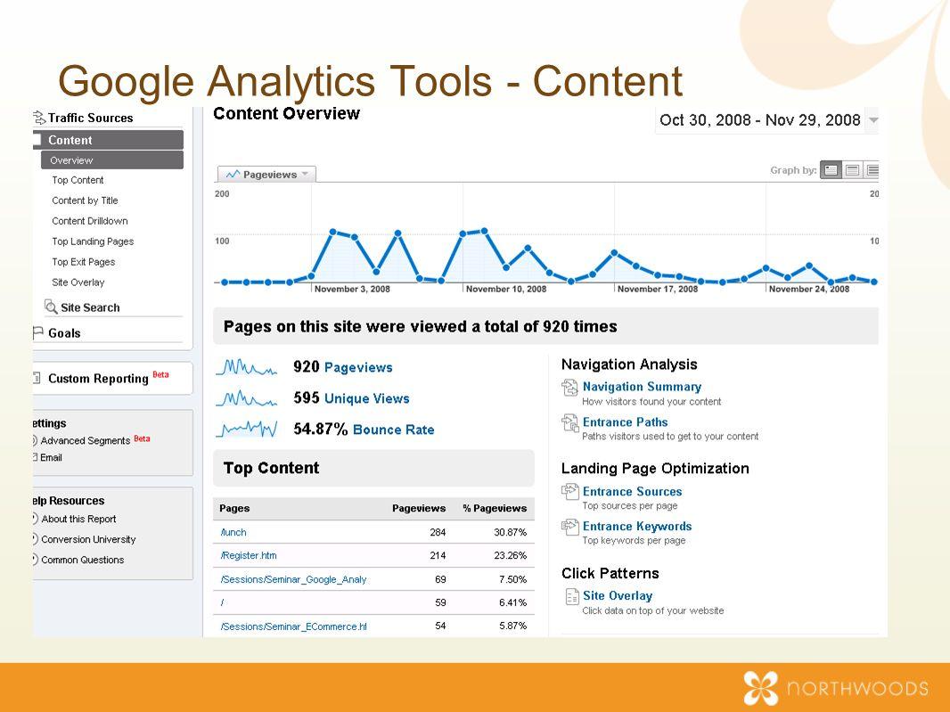 Google Analytics Tools - Content