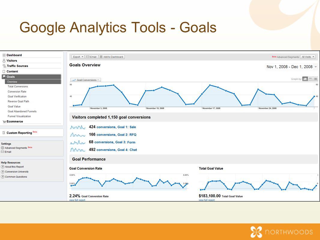 Google Analytics Tools - Goals