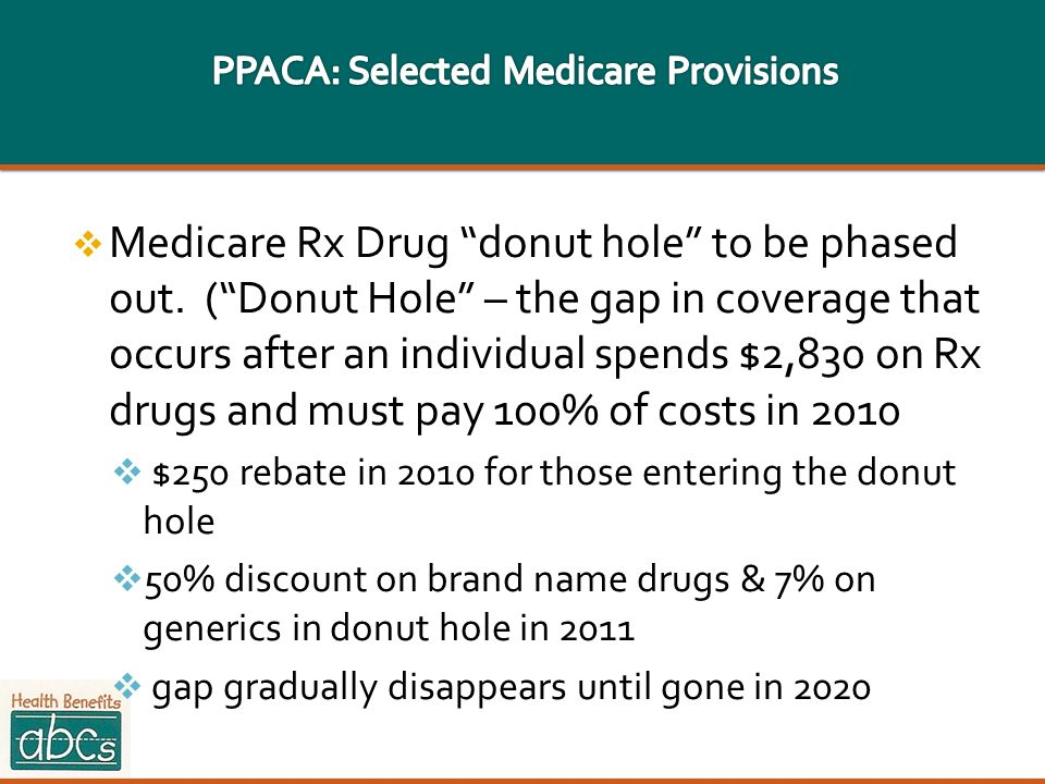 Medicare Rx Drug donut hole to be phased out. (Donut Hole – the gap in coverage that occurs after an individual spends $2,830 on Rx drugs and must pay