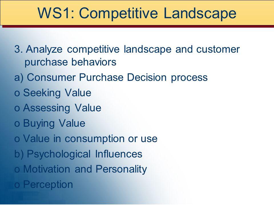 WS1: Competitive Landscape 3.