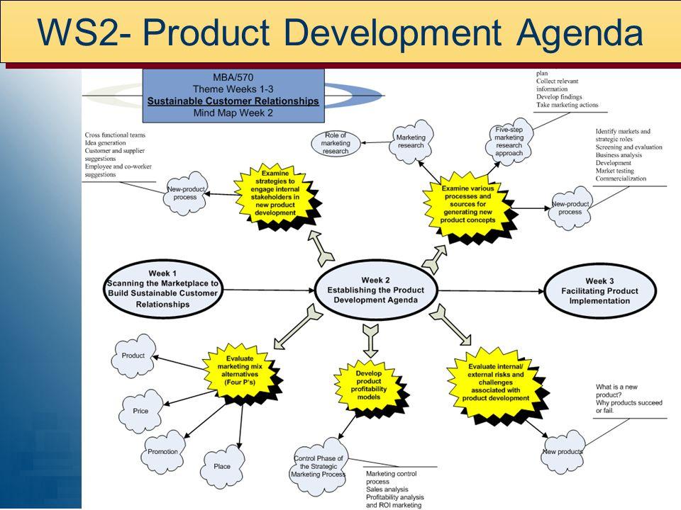 WS2- Product Development Agenda