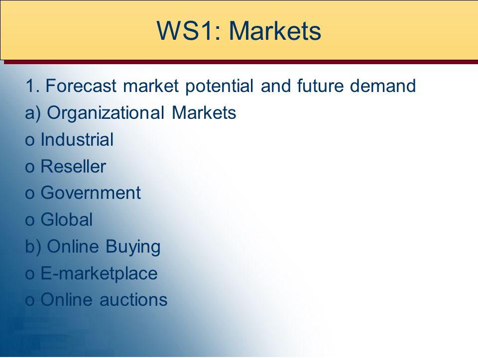 WS1: Markets 1.