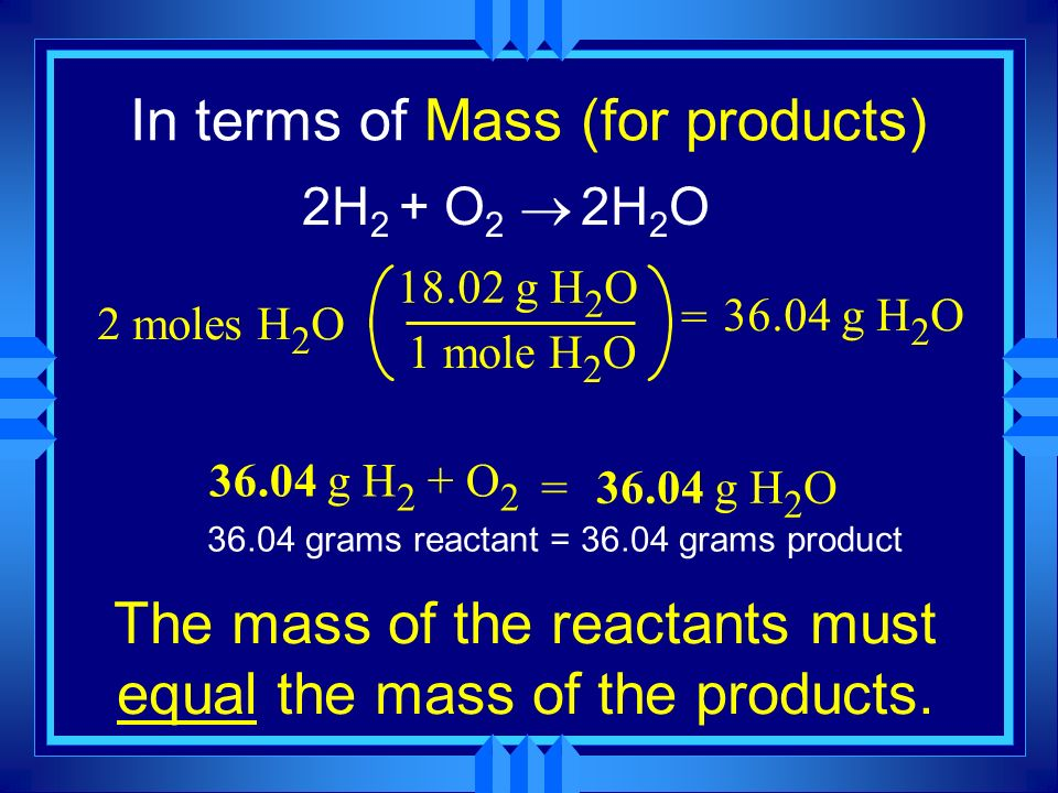 In terms of Mass (for products) 2H 2 + O 2 2H 2 O 2 moles H 2 O 18.02 g H 2 O 1 mole H 2 O = 36.04 g H 2 O 36.04 g H 2 + O 2 = 36.04 g H 2 O The mass