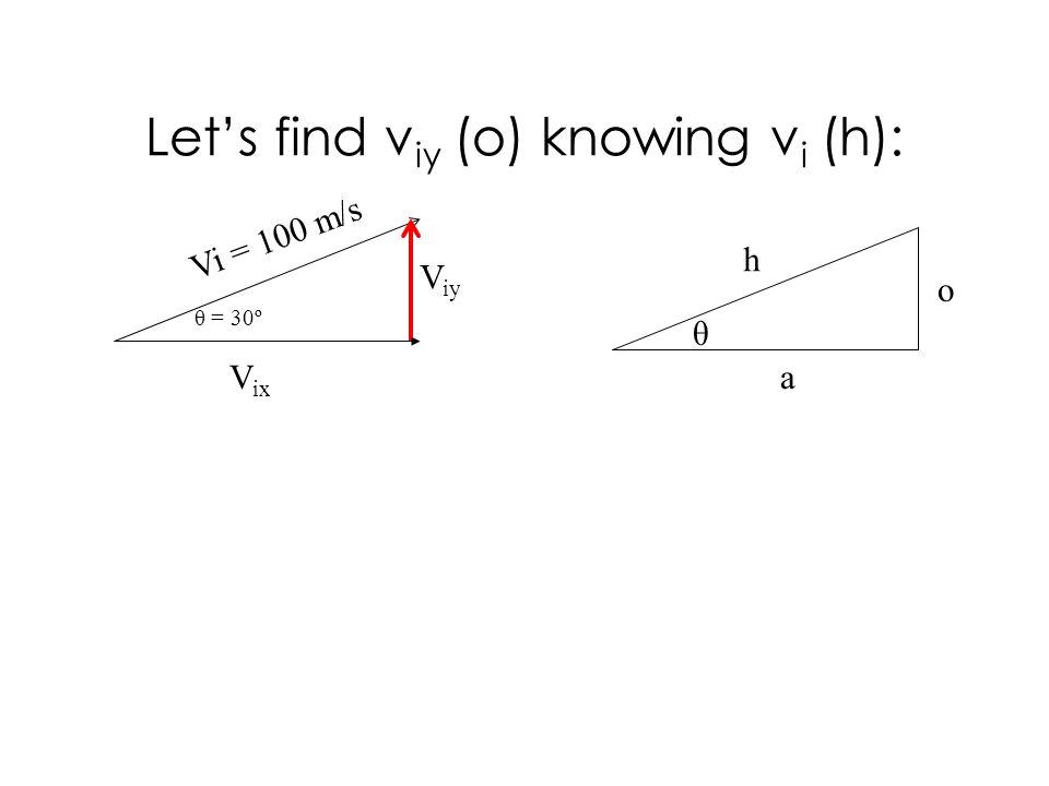 Lets find v iy (o) knowing v i (h): Vi = 100 m/s V ix V iy h o a θ θ = 30º
