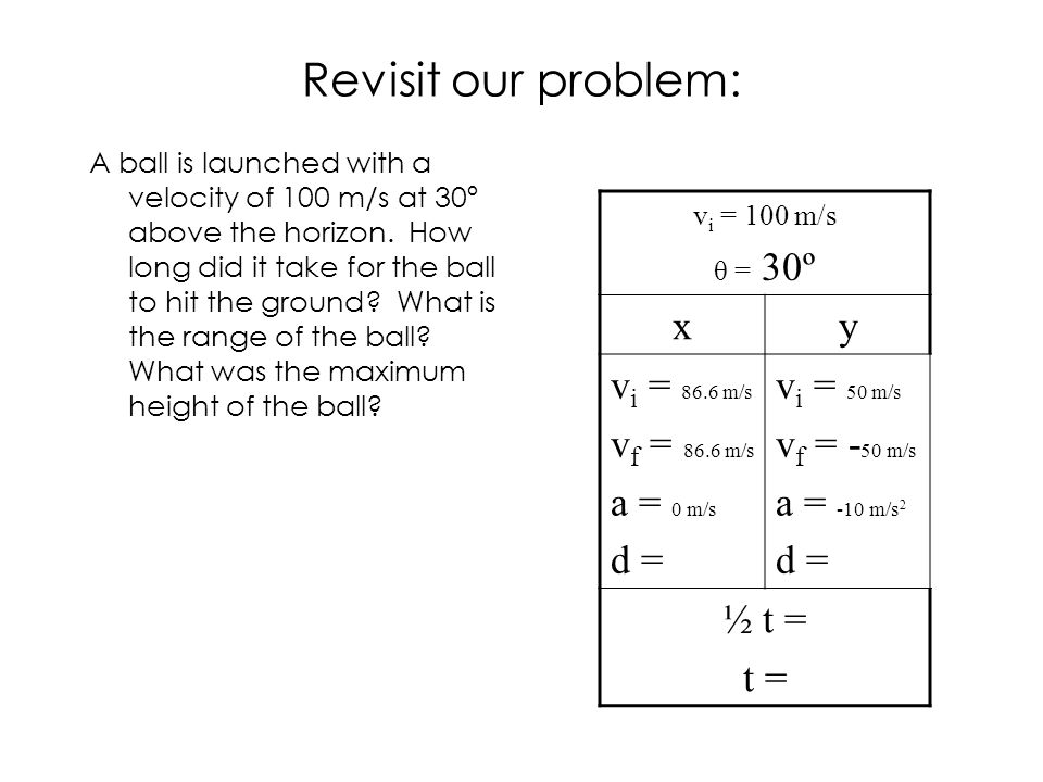 Revisit our problem: A ball is launched with a velocity of 100 m/s at 30º above the horizon. How long did it take for the ball to hit the ground? What