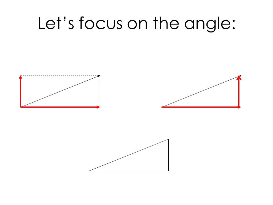Lets focus on the angle:
