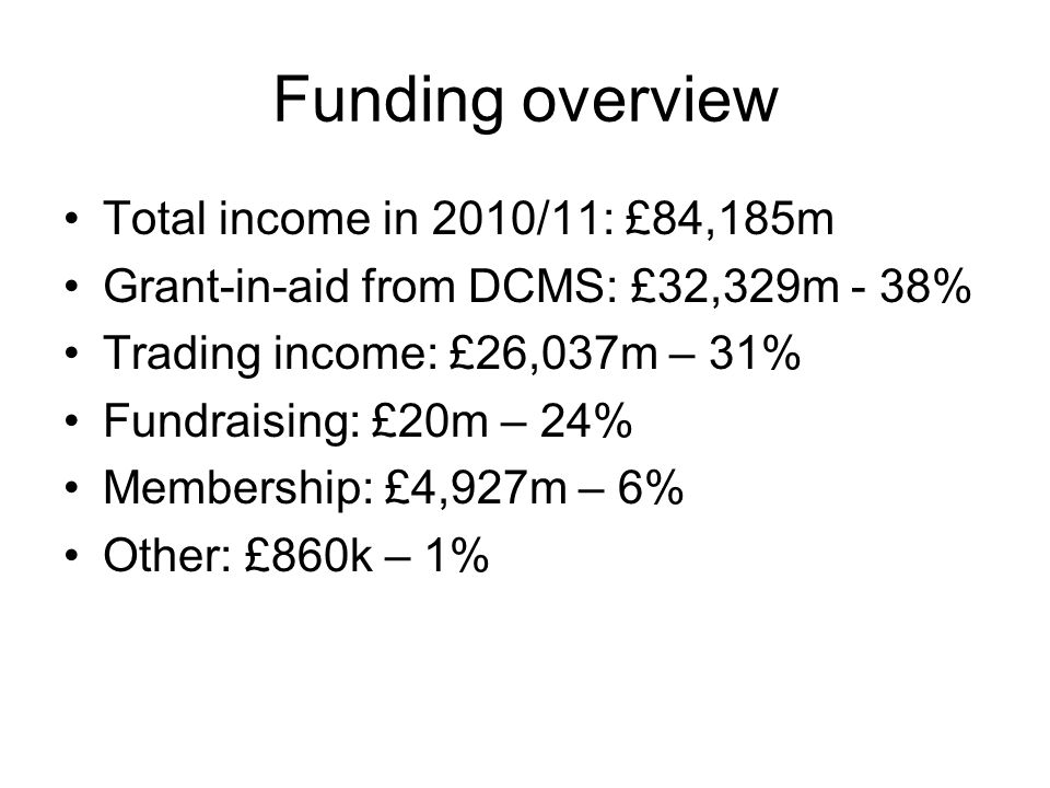 Funding overview Total income in 2010/11: £84,185m Grant-in-aid from DCMS: £32,329m - 38% Trading income: £26,037m – 31% Fundraising: £20m – 24% Membe