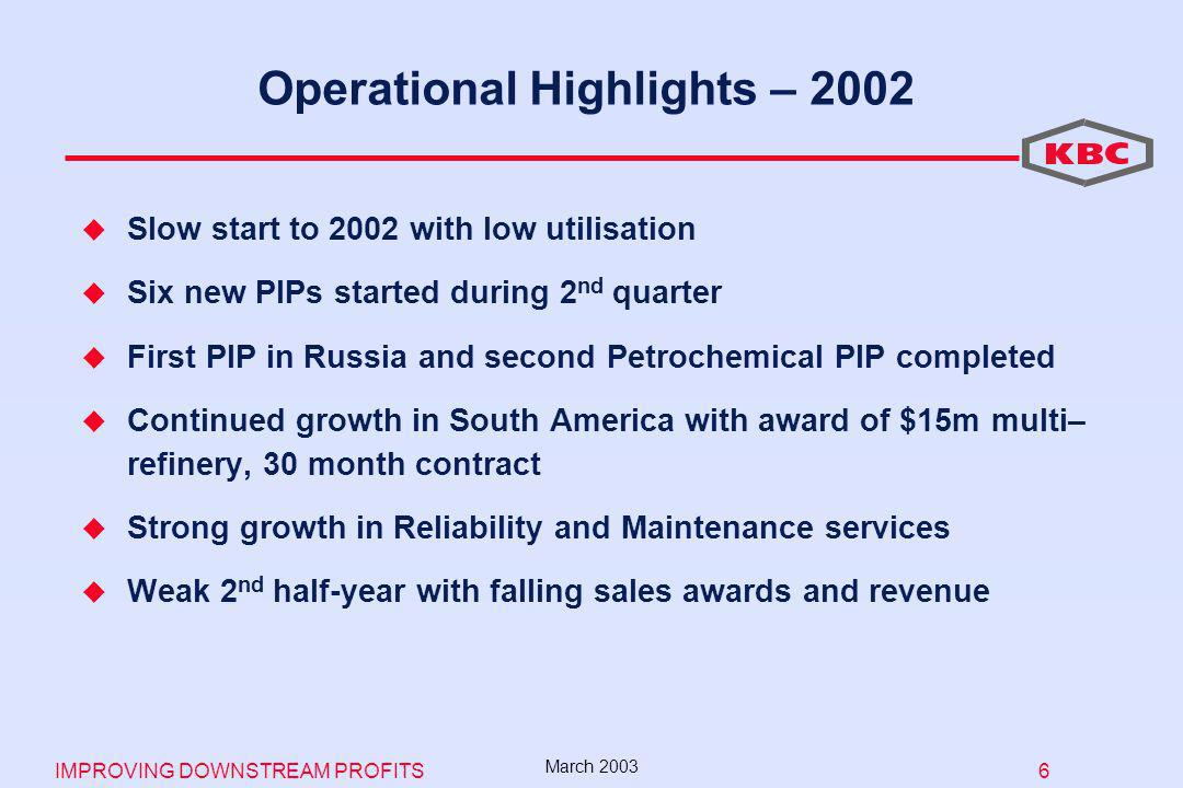 IMPROVING DOWNSTREAM PROFITS 6 March 2003 Operational Highlights – 2002 Slow start to 2002 with low utilisation Six new PIPs started during 2 nd quarter First PIP in Russia and second Petrochemical PIP completed Continued growth in South America with award of $15m multi– refinery, 30 month contract Strong growth in Reliability and Maintenance services Weak 2 nd half-year with falling sales awards and revenue