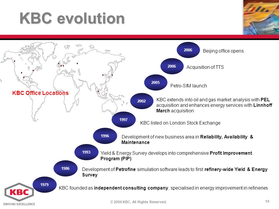 © 2006 KBC. All Rights Reserved. 19 KBC evolution KBC evolution 1979 KBC founded as independent consulting company, specialised in energy improvement