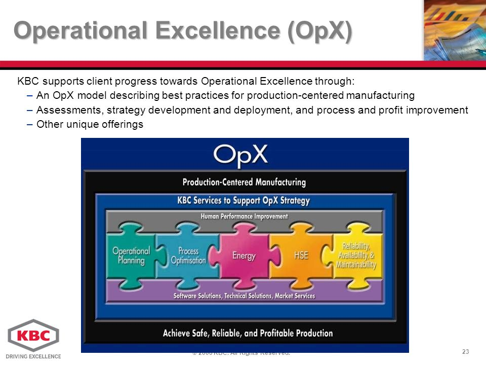 © 2006 KBC. All Rights Reserved. 23 Operational Excellence (OpX) KBC supports client progress towards Operational Excellence through: –An OpX model de