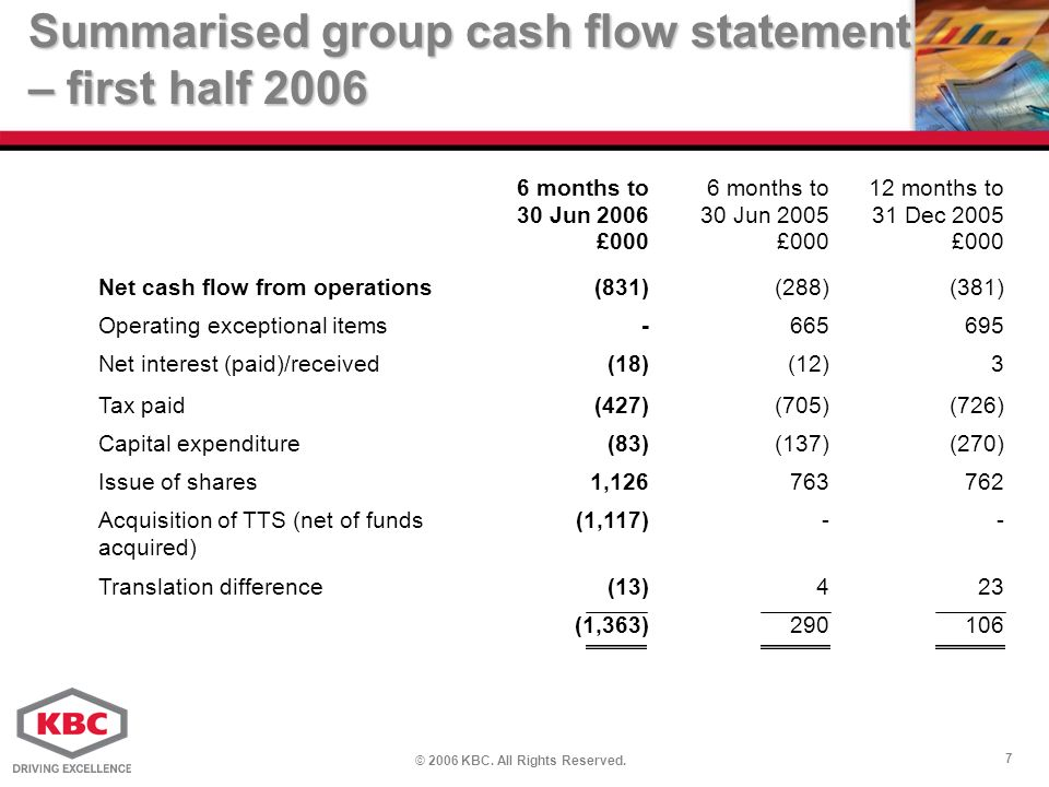 © 2006 KBC. All Rights Reserved. 7 Summarised group cash flow statement – first half 2006 6 months to 30 Jun 2006 £000 6 months to 30 Jun 2005 £000 12