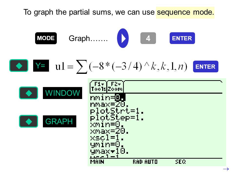 To graph the partial sums, we can use sequence mode. MODE Graph…….4 ENTER Y= WINDOW ENTER GRAPH