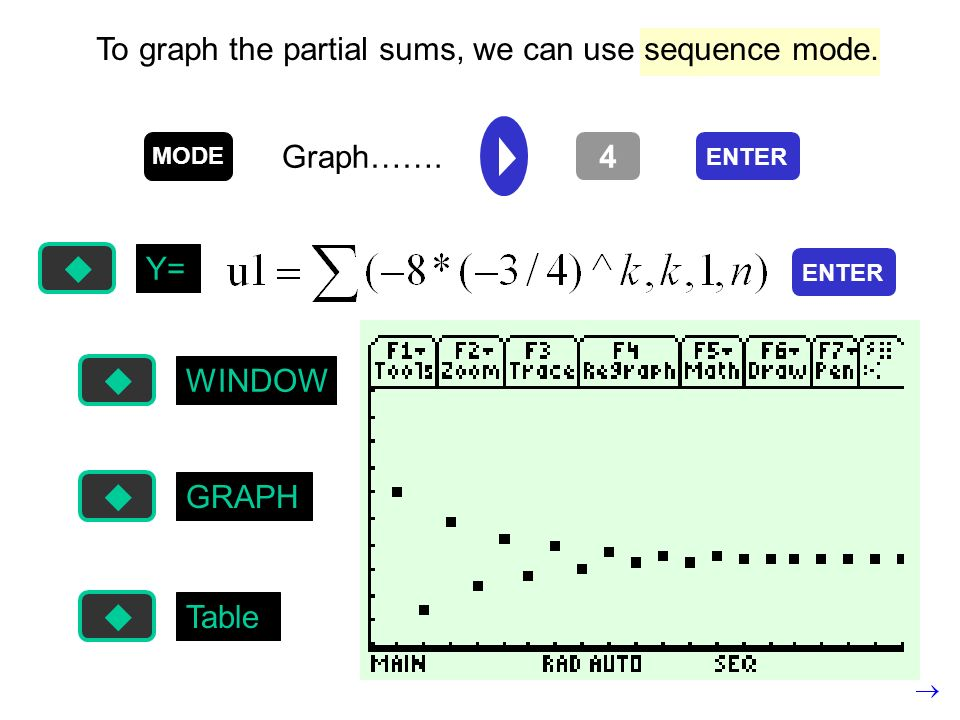 To graph the partial sums, we can use sequence mode. MODE Graph…….4 ENTER Y= WINDOW ENTER GRAPH Table