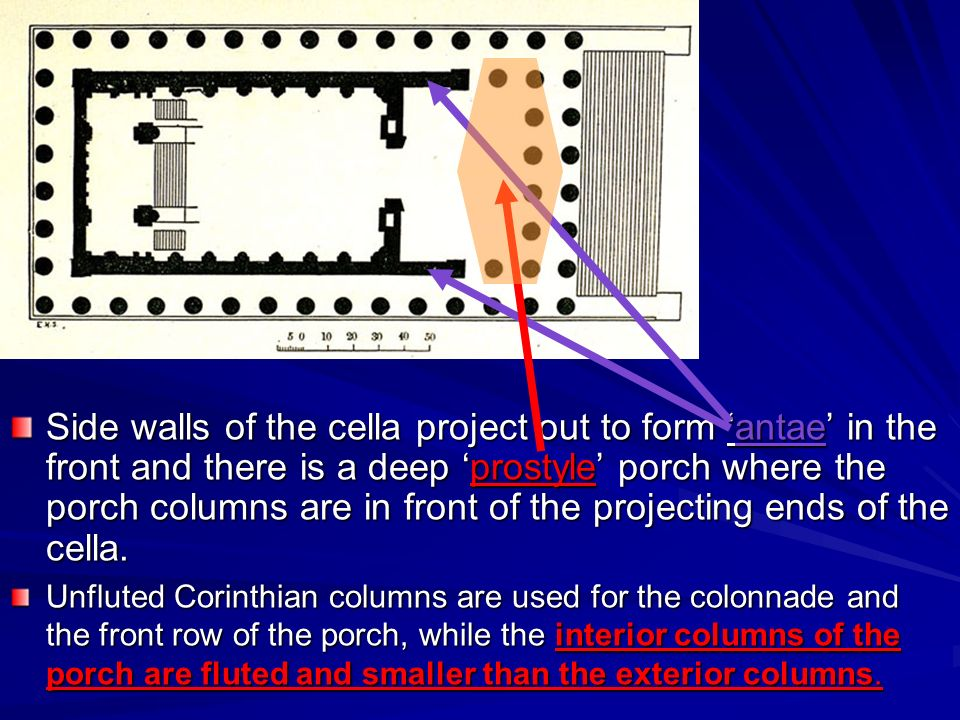 Side walls of the cella project out to form antae in the front and there is a deep prostyle porch where the porch columns are in front of the projecti