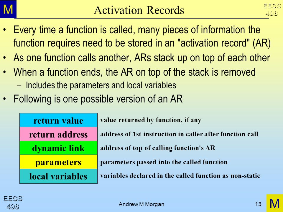 M M EECS498 EECS498 Andrew M Morgan13 Activation Records Every time a function is called, many pieces of information the function requires need to be stored in an activation record (AR) As one function calls another, ARs stack up on top of each other When a function ends, the AR on top of the stack is removed –Includes the parameters and local variables Following is one possible version of an AR return value return address dynamic link parameters local variables value returned by function, if any address of 1st instruction in caller after function call address of top of calling function s AR parameters passed into the called function variables declared in the called function as non-static