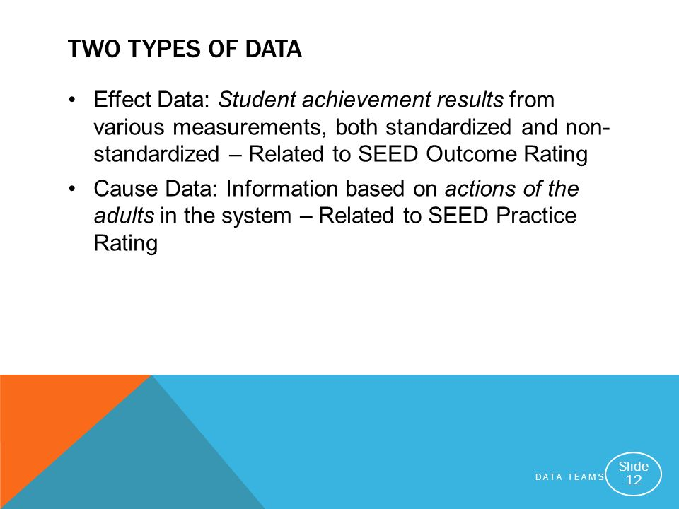 DATA TEAMS Slide 12 TWO TYPES OF DATA Effect Data: Student achievement results from various measurements, both standardized and non- standardized – Re