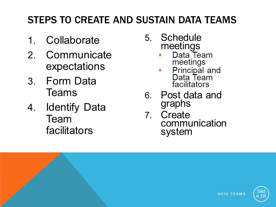 DATA TEAMS Slid e 18 STEPS TO CREATE AND SUSTAIN DATA TEAMS 1. Collaborate 2. Communicate expectations 3. Form Data Teams 4. Identify Data Team facili