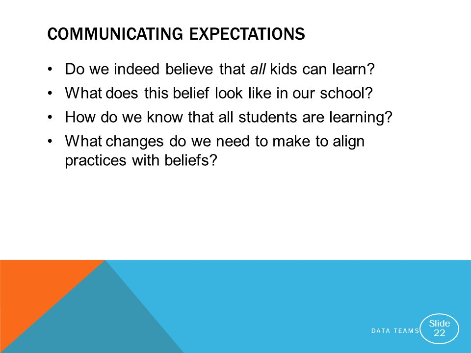 DATA TEAMS Slide 22 COMMUNICATING EXPECTATIONS Do we indeed believe that all kids can learn? What does this belief look like in our school? How do we