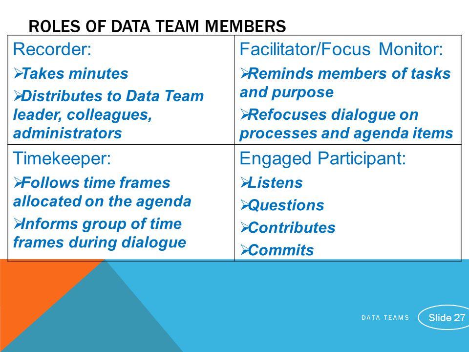 DATA TEAMS Slide 27 ROLES OF DATA TEAM MEMBERS Recorder: Takes minutes Distributes to Data Team leader, colleagues, administrators Facilitator/Focus M