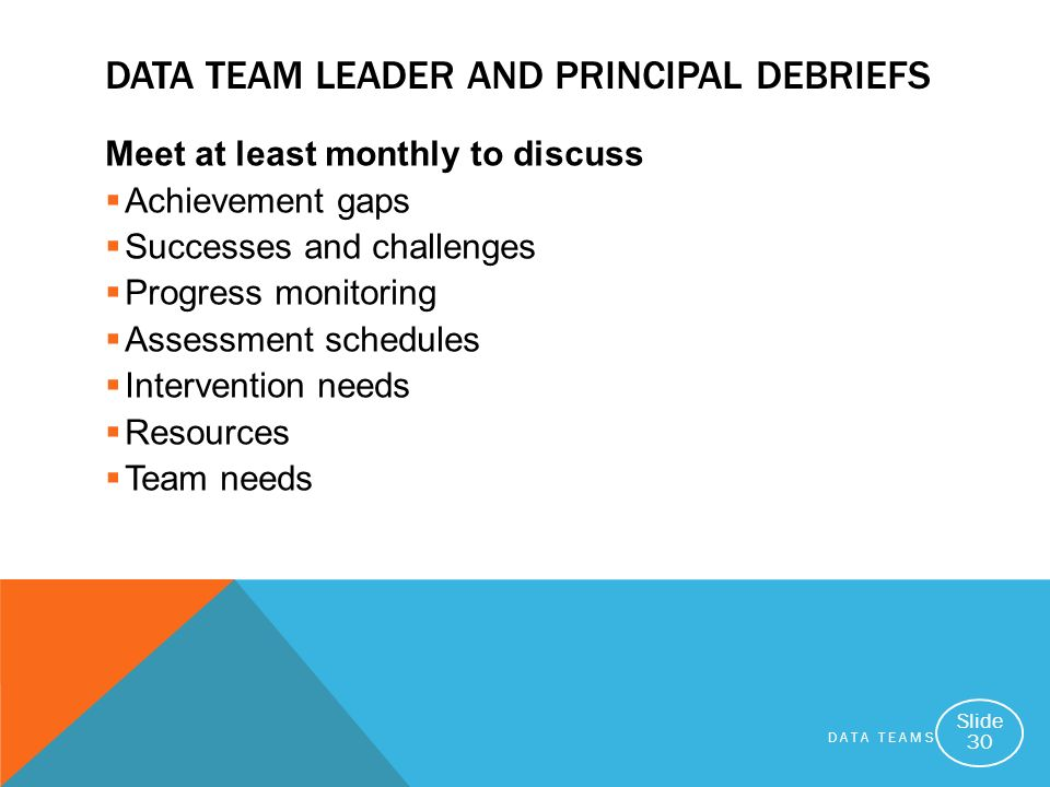DATA TEAMS Slide 30 DATA TEAM LEADER AND PRINCIPAL DEBRIEFS Meet at least monthly to discuss Achievement gaps Successes and challenges Progress monito