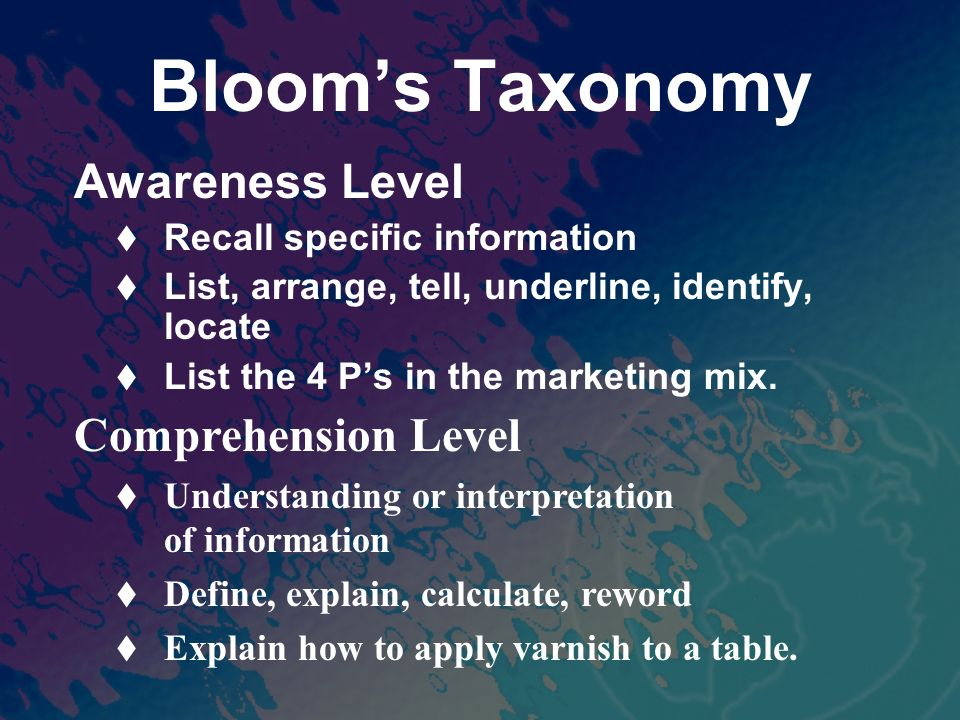 Blooms Taxonomy Awareness Level Recall specific information List, arrange, tell, underline, identify, locate List the 4 Ps in the marketing mix.