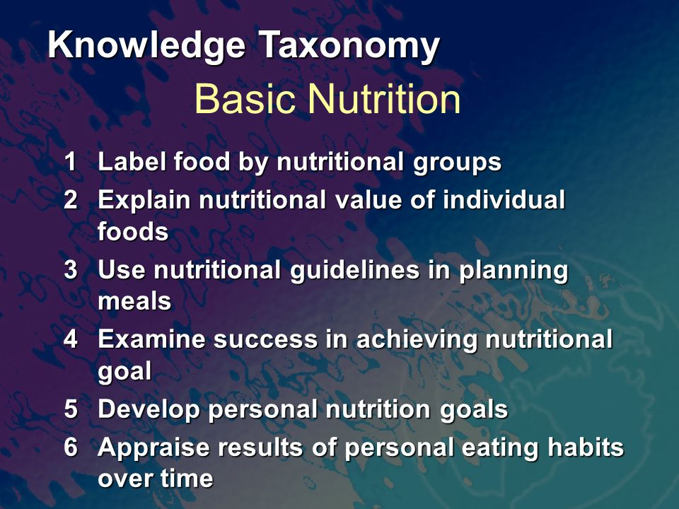 Basic Nutrition 1Label food by nutritional groups 2Explain nutritional value of individual foods 3Use nutritional guidelines in planning meals 4Examine success in achieving nutritional goal 5Develop personal nutrition goals 6Appraise results of personal eating habits over time Knowledge Taxonomy