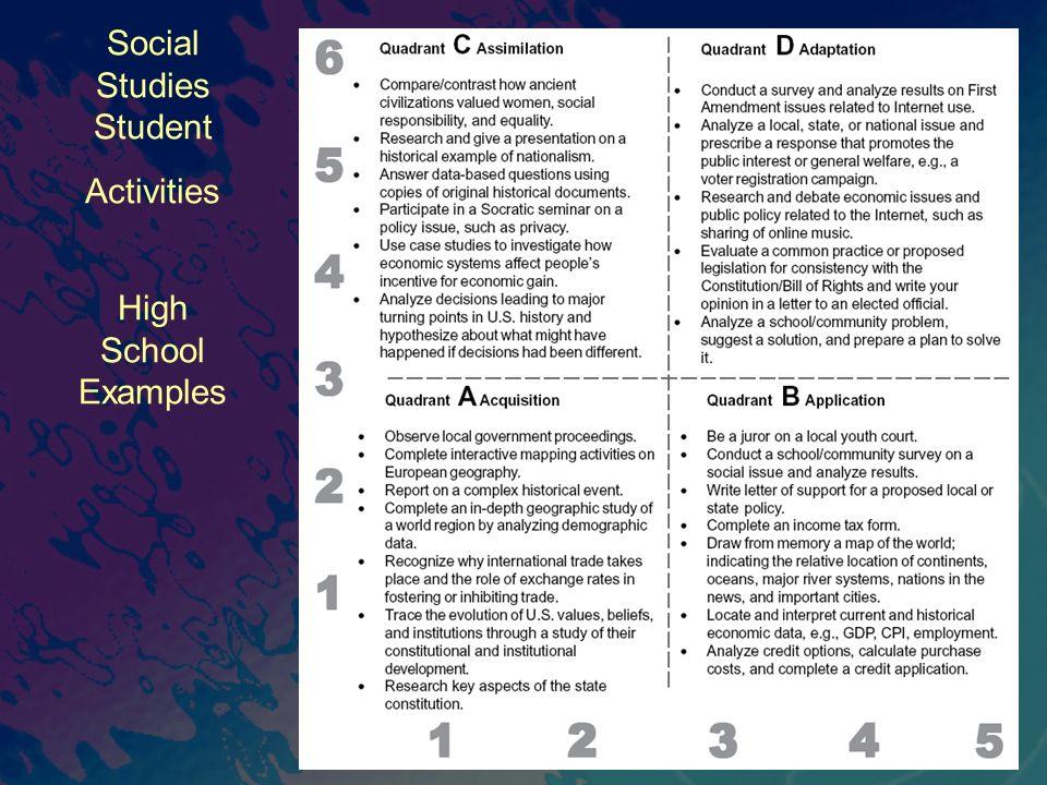 Social Studies Student Activities High School Examples