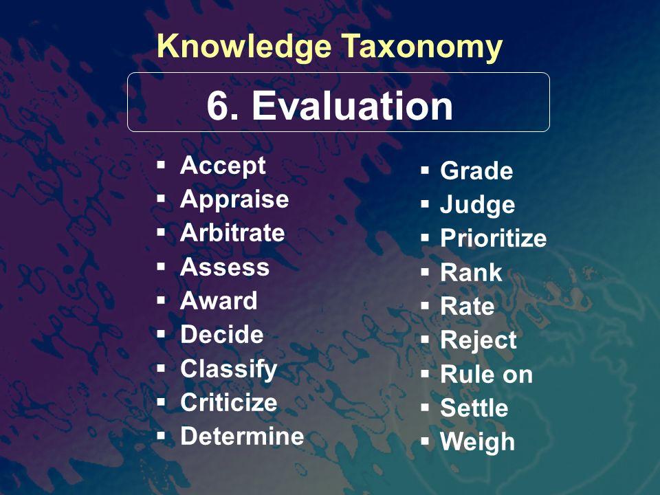 6. Evaluation Accept Appraise Arbitrate Assess Award Decide Classify Criticize Determine Knowledge Taxonomy Grade Judge Prioritize Rank Rate Reject Ru