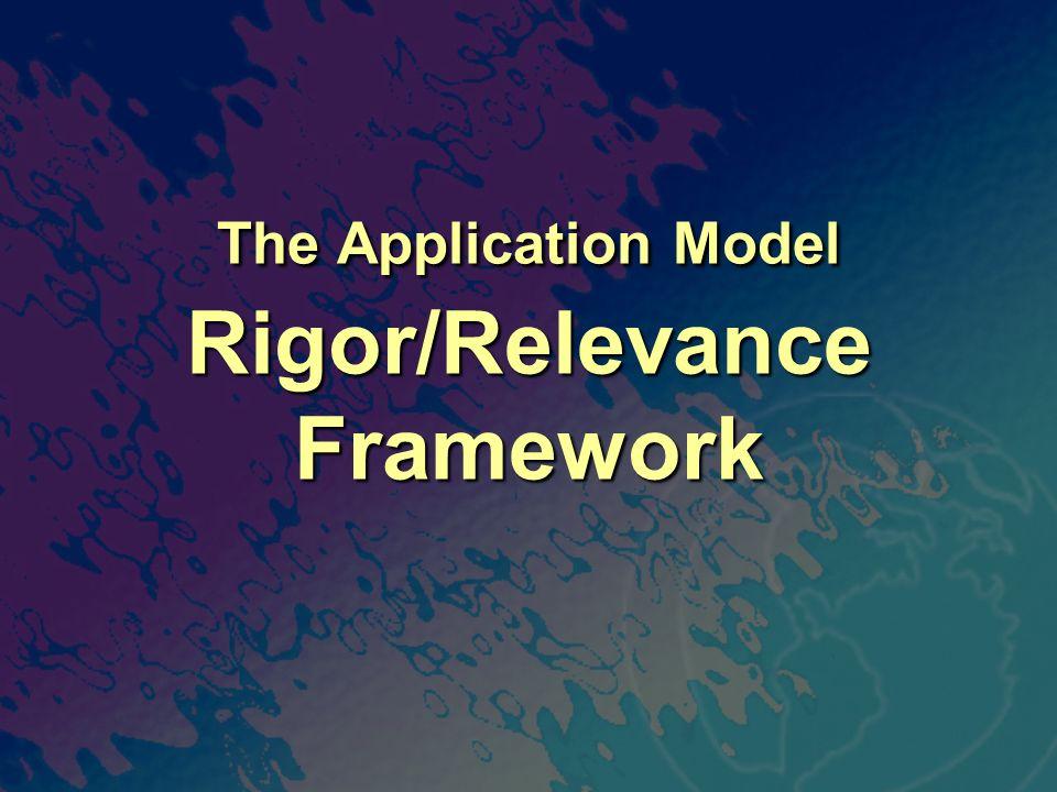 The Application Model Rigor/Relevance Framework